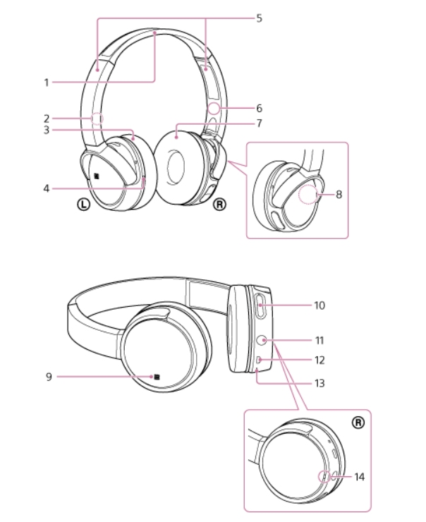 Preview Of New Sony Headphones For Ifa 2016