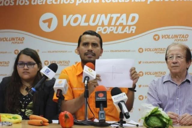 VENEZUELA: Movimiento Agroalimentario de VP denunció que el ciclo agrícola más importante de Venezuela está perdido.