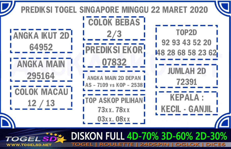 Prediksi Singapore Minggu 22 Maret 2020 - Prediksi Togel JP