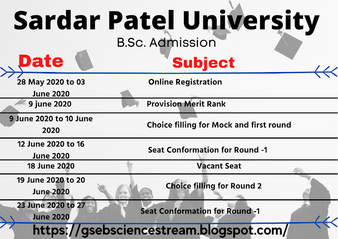 Sardar  Patel University B.Sc Admission