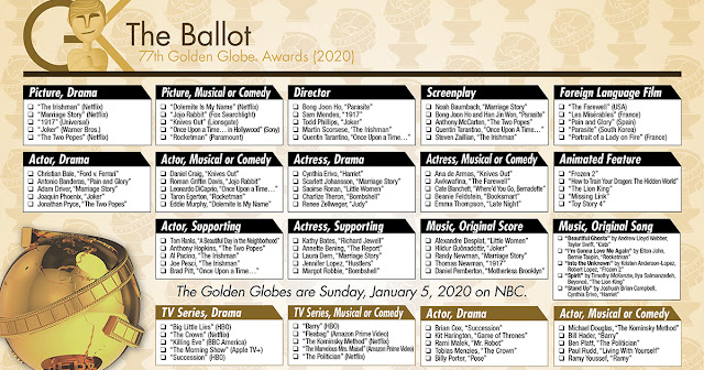 2020 Golden Globe Awards printable ballot