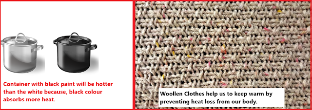 Effect of the colour and Woollen clothing, NCERT Class 7th Science Chapter 4 Heat