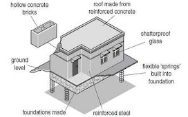 Earthquake Resistant Structure | How to build earthquake proof building