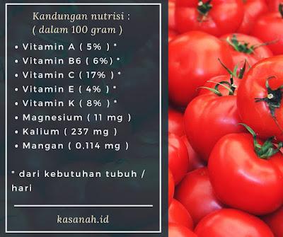 kandungan nutrisi buah tomat
