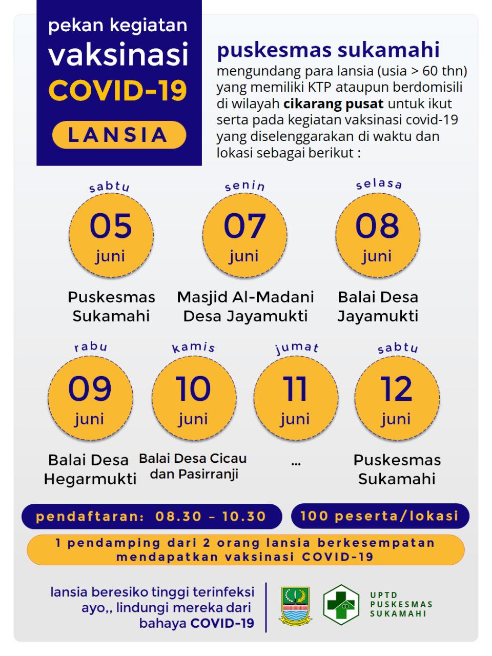 Vaksin Covid-19 Gratis Cikarang