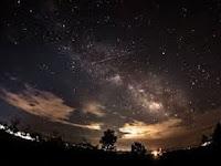 Melacak Kebenaran Isra Mi'raj dengan Teori Relativitas dan Teori Dimensi