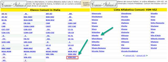 codice catastale dei comuni italiani