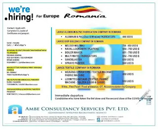 Ambe Consultancy Hiring for Europe Romania