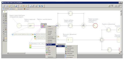 """Графический интерфейс АИАС """"А-СТЕК"""" для моделирования бизнес-уровня"""
