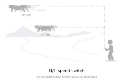 Review MJX Rc Bugs 8 Pro Drone Race MJX Yang Bisa Arco