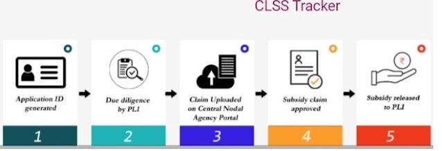 CLSS Tracker