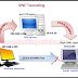 VNC tunneling over SSH