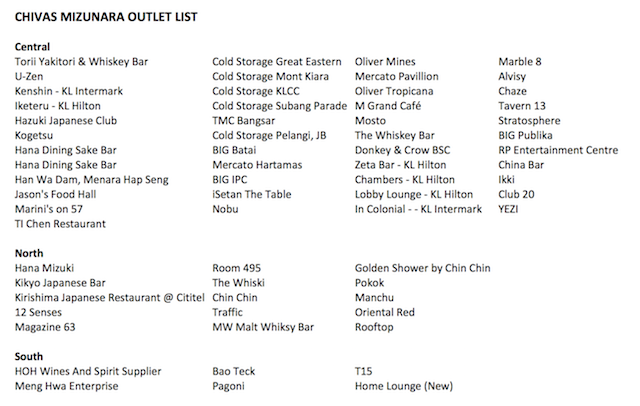 Chivas Regal Mizunara Outlet List