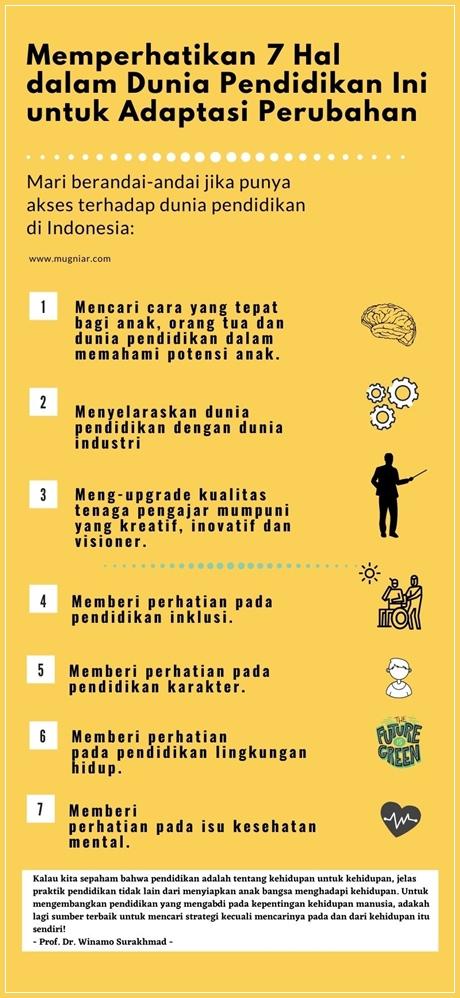 7 hal dalam dunia pendidikan