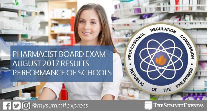 performance of schools Pharmacist board exam August 2017