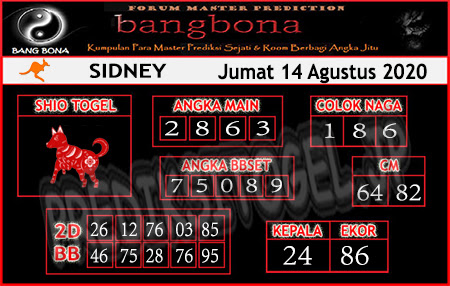 Prediksi Bangbona Sydney Jumat 14 Agustus 2020</strong