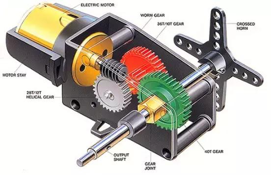 Inside Servo Motor