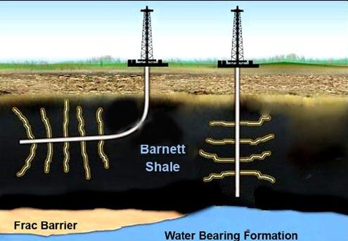 Comparision between horizontal drilling and conventional drilling (horizontal drilling can extract more as it can run along the mineral bearing strutum)