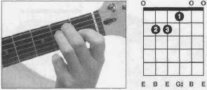 Akordi za gitaru, e dur akord za gitaru