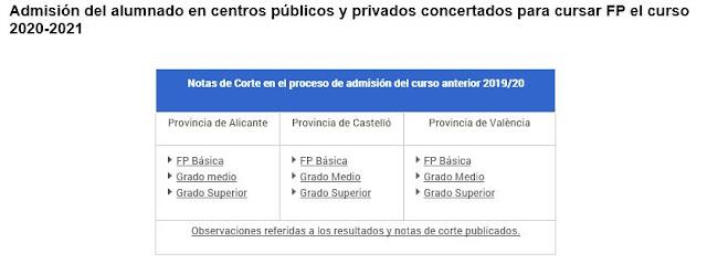 http://www.ceice.gva.es/es/web/formacion-profesional/admision-alumnado-en-ciclos-formativos
