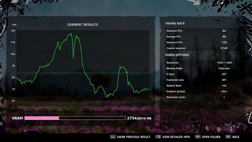 Benchmark FarCry New Dawn Asus ROG Zephyrus GX701GXR