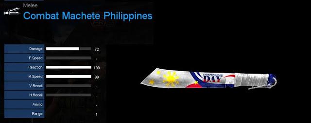 Detail Statistik Combat Machete Philippines