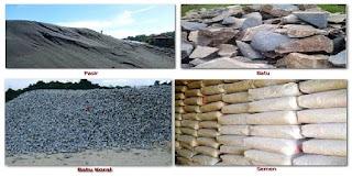 4 Solusi Masalah Material Bangunan Untuk Pembangunan Rumah