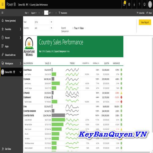 Bán key và Account bản quyền Power BI Pro + Enterprise.