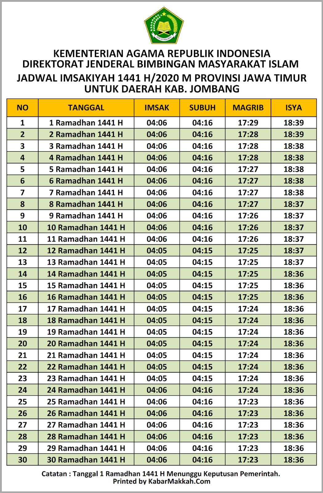 Jadwal Imsakiyah Jombang 2020