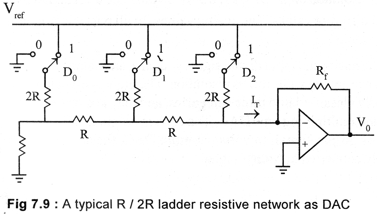 small resolution of the switches in the circuit of figure above can be transistors which connects the resistance either to ground or vref the resistors are connected in such a