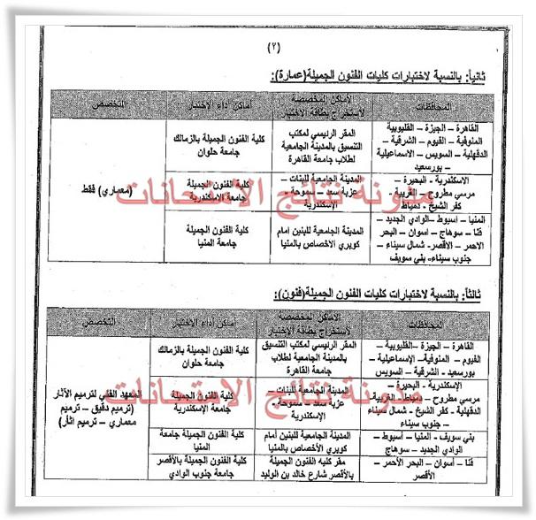 موعد فتح باب اختبارات القدرات لطلاب الدبلومات الفنية 6/8/2016 السبت