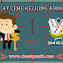 Cheat Ceme Keliling Android