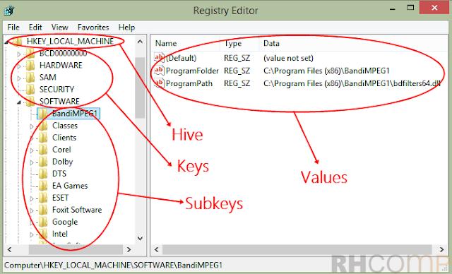 Apa Itu Registry Pada Windows