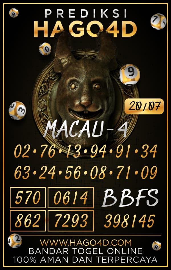 Prediksi Hago4D - Bocoran Togel Hari ini