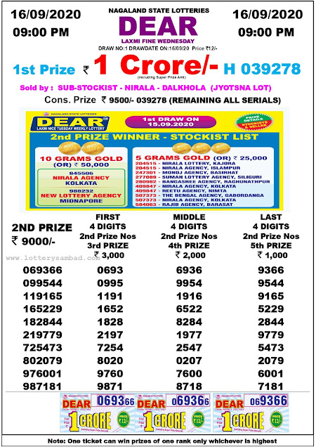 Lottery Sambad Result 16.09.2020 Dear Laxmi Fine Wednesday 9:00 pm