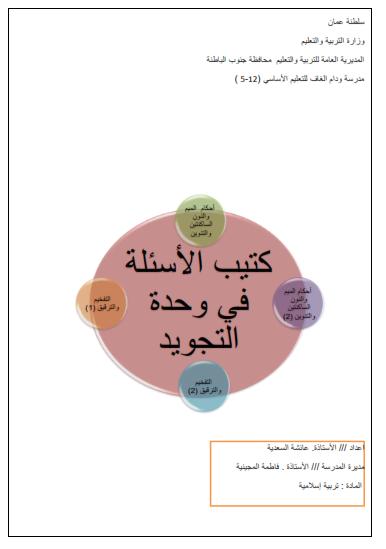 ملخص في التربية الاسلامية للصف العاشر