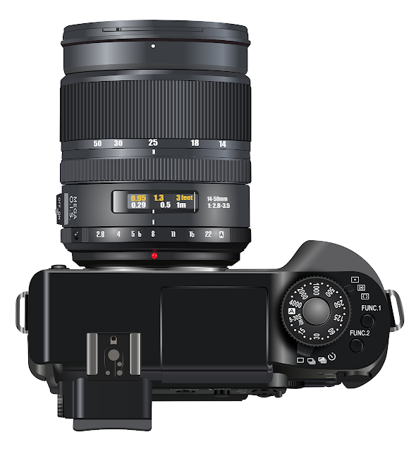 Is a prime lens better or a zoom lens better?