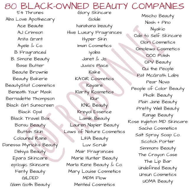 List of 80 black owned beauty brands