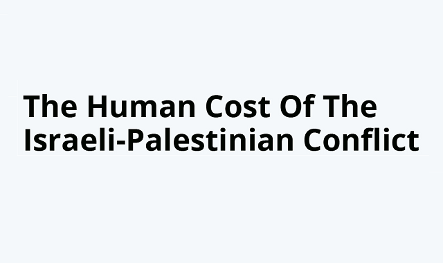 Israeli-Palestinian conflict deaths and injuries
