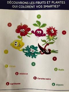 Fruits et plantes qui colorent les Smarties