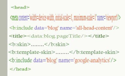 format html head template