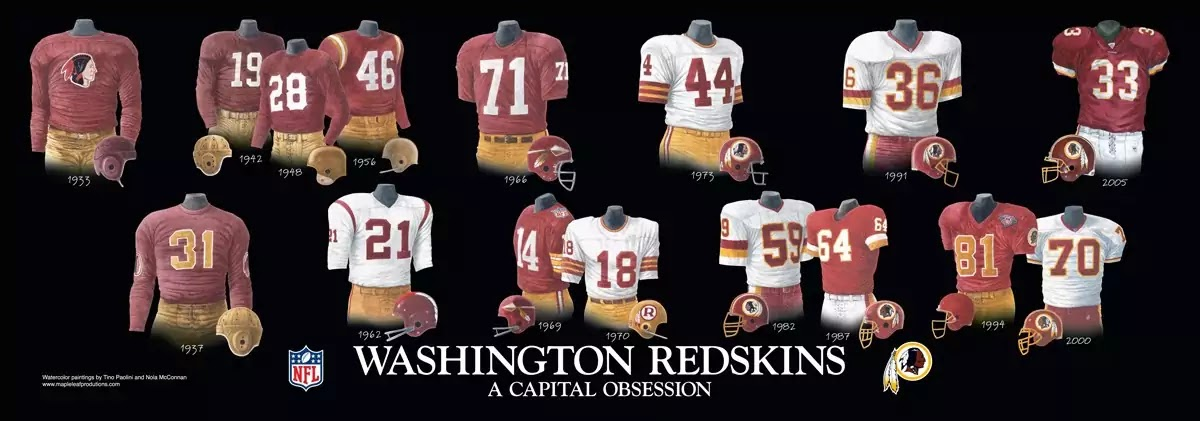 Washington Redskins logo and uniform