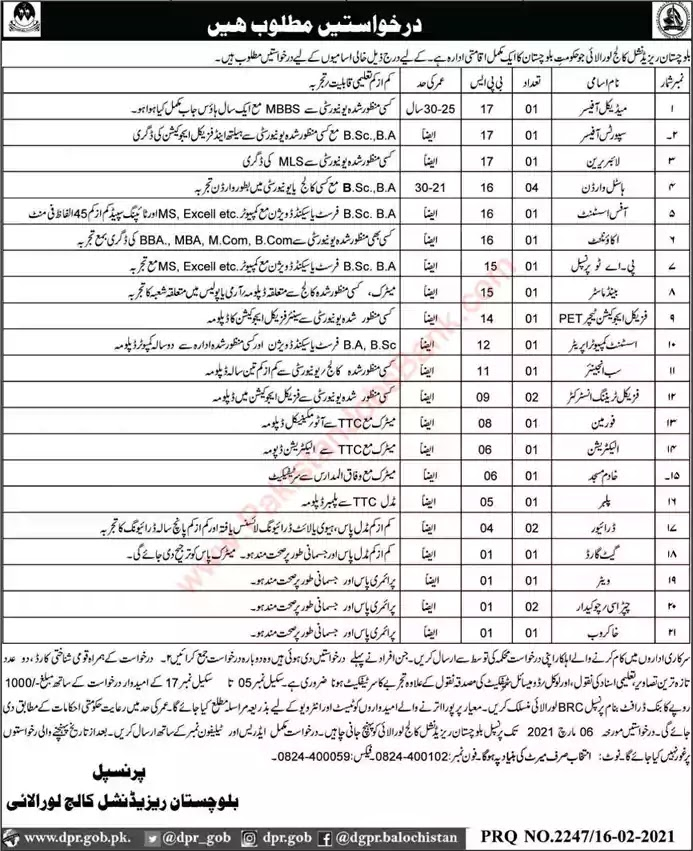 Latest Jobs in Pakistan in Balochistan Residential College Loralai Jobs 2021