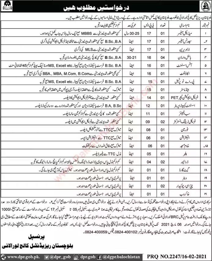 Latest Jobs in Pakistan in Balochistan Residential College Loralai Jobs 2021