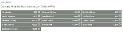 Dancing With The Stars Season 25 Betting Odds From Bovada