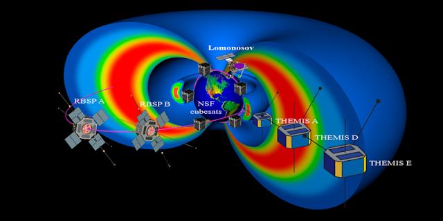Η μαγνητόσφαιρα της Γης είναι ένας επιταχυντής σωματιδίων που τροφοδοτείται από κύματα πλάσματος