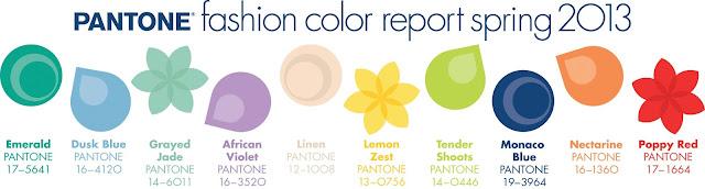 pantone+colours+2013 I colori di tendenza del 2013 secondo PantoneAvvisi - Novità
