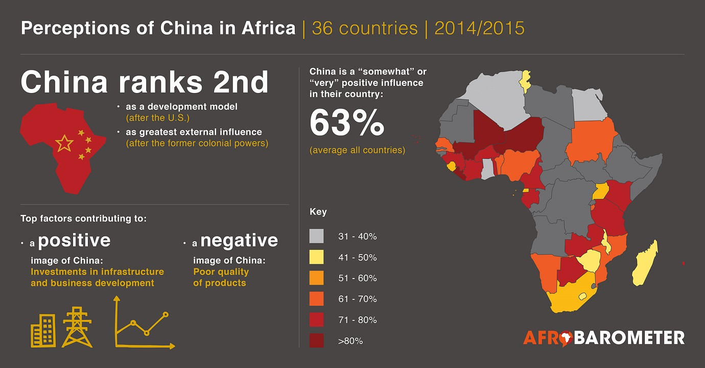 foreign aid and development in sino african relationship