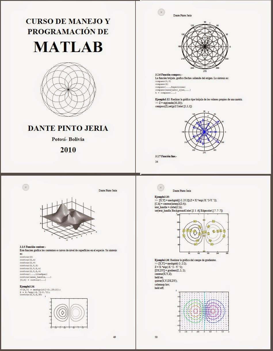 Manejo y programación en MATLAB