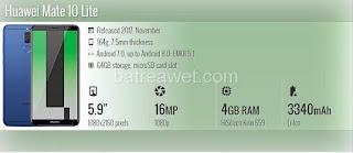 18. Huawei Mate 10 Lite